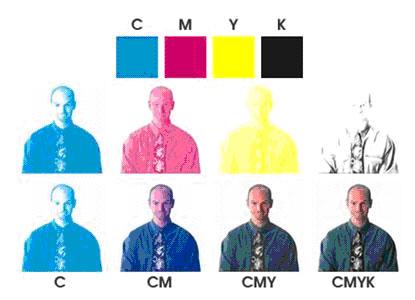 CMYK trigomi baskı nedir