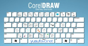 Corel Draw Klavye Kısayolları Keyboard Shortcuts